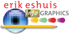 Erik Eshuis